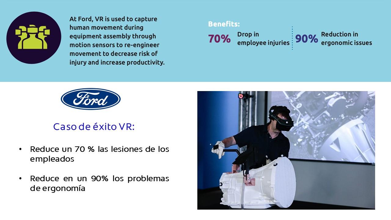 Caso de éxito VR: Reduce un 70 % las lesiones de los empleados Reduce en un 90% los problemas de ergonomía
